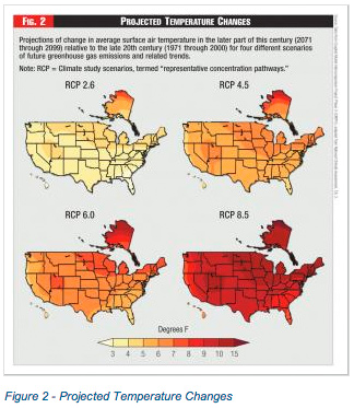 Figure 3 - Extreme Drought in North America
