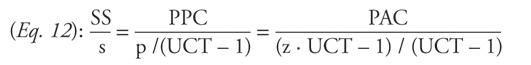 Inline equation